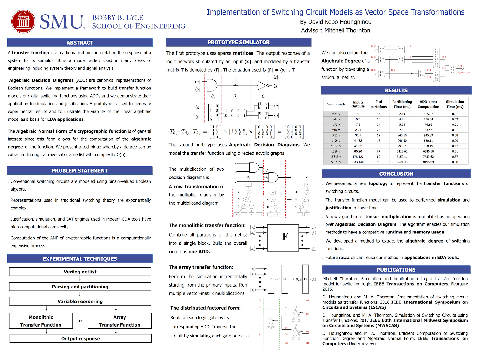 SMU Research Day